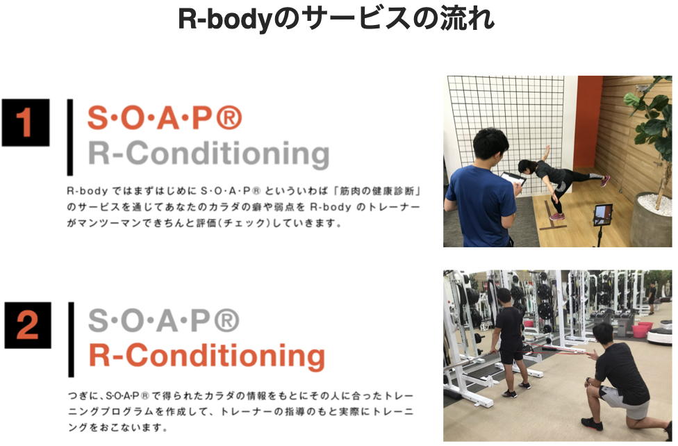 R-bodyのコンディショニングトレーニングサービスを実践できるようになりたい方