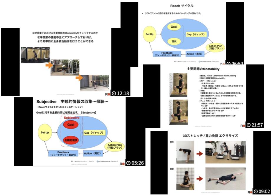 R-bodyが行う動作評価法(S・O・A・P®︎)